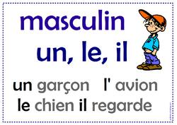 Affiche Masculin