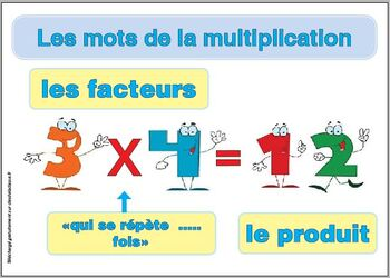 Multiplication : sens et vocabulaire