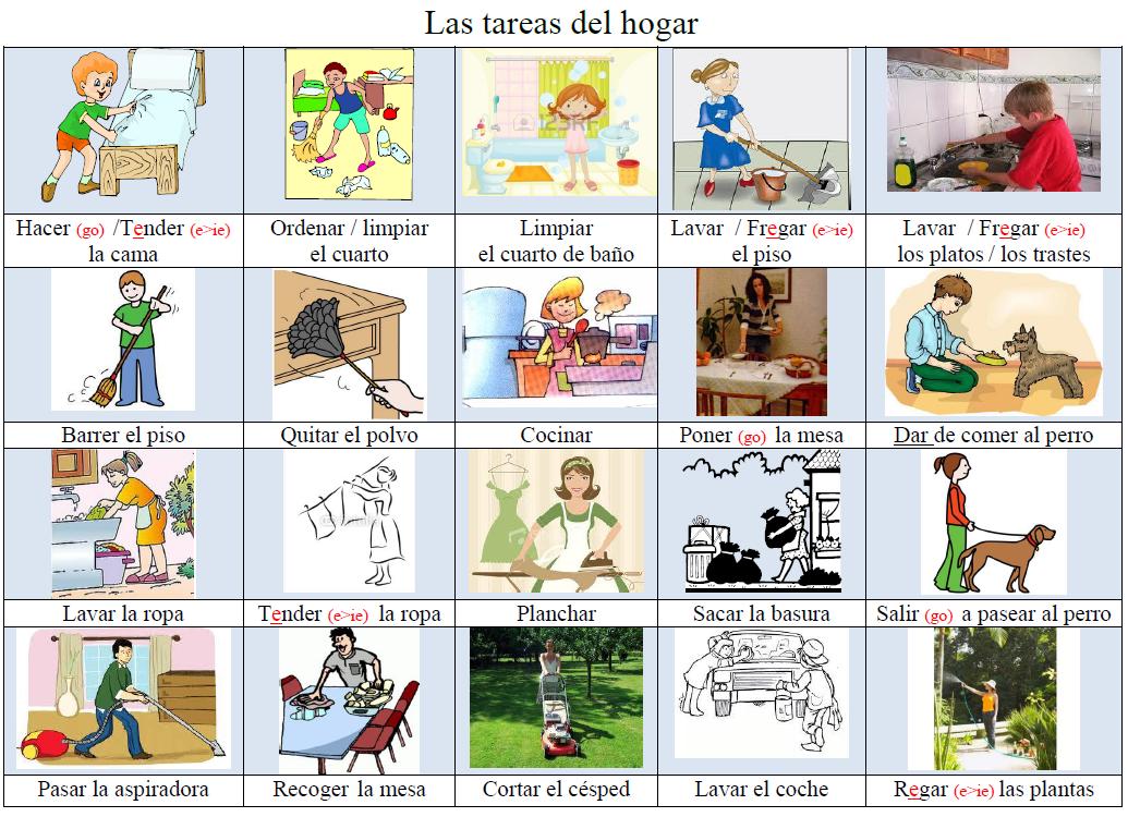 Las tareas del hogar 20 verbos aula virtual - Cosas de hogar ...