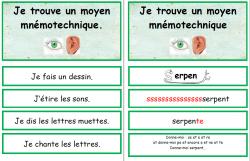 Mémoriser les mots, lecture, écriture, moyen mnémotechnique, Cp, Ce1, Ce2