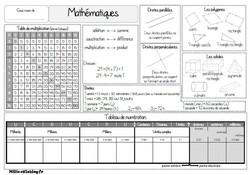 Sous-mains CM1 CM2 - Maths
