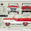 Austin-Nash Metropolitan 1500 Convertible1956-61