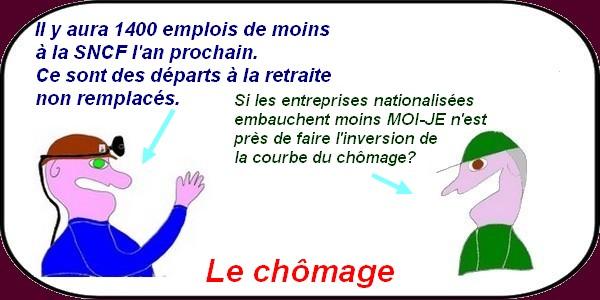 le chomage à la SNCF