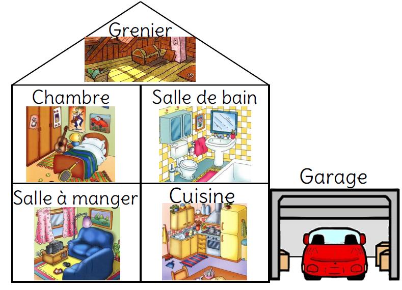 le jeu de la maison l 39 cole de crevette. Black Bedroom Furniture Sets. Home Design Ideas
