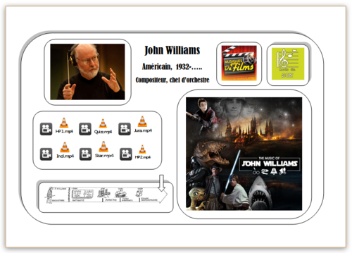 Carte Hda John Williams