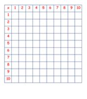 Le carré des nombres