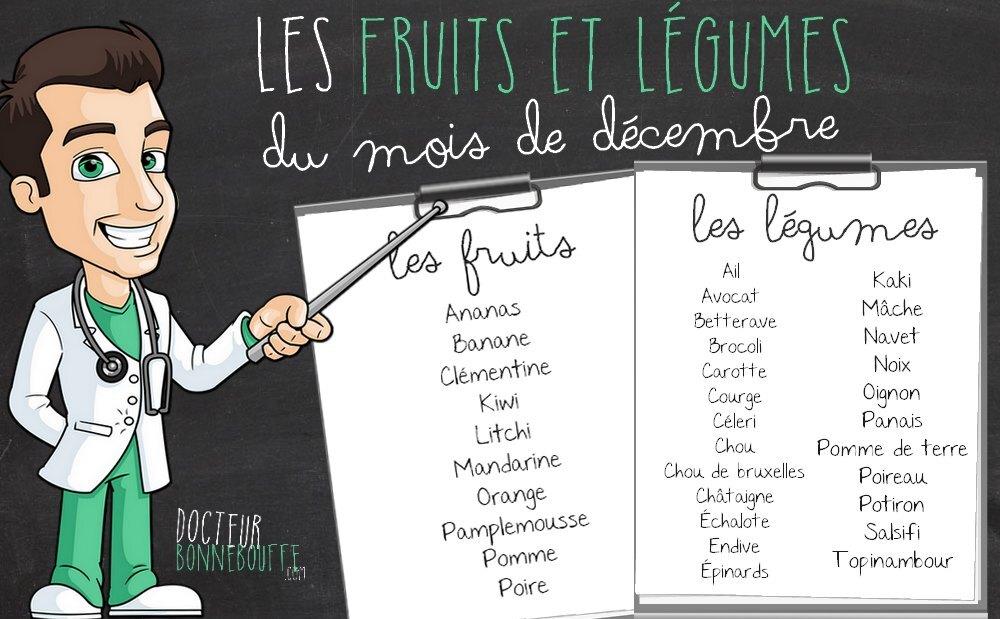 Calendrier des fruits et légumes de octobre - info décembre