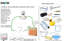 A4 Atelier 2 : Qu'est-ce que la  CONDUCTIVITÉ ?