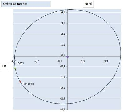Juin 2014  STF2140 WDS 17146+1423 Alpha Hercule