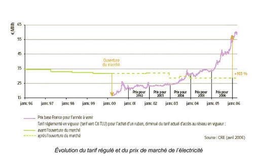 evol-tarif-elec-copie.jpg