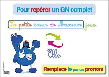 Identification du GN par remplacement