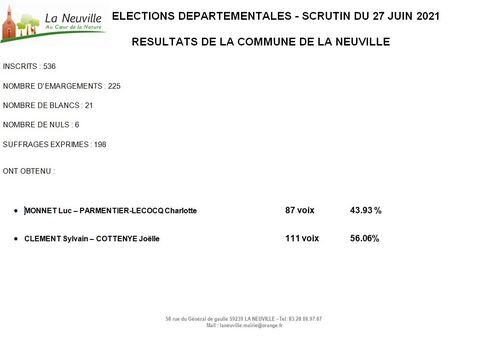 Résultat Elections départementales et régionales 2021