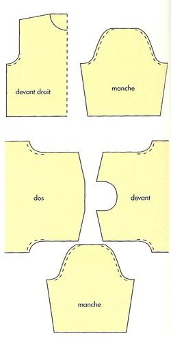 Emmanchure classique schéma