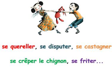 Les Diff 233 Rents Registres Ou Niveaux De Langue En