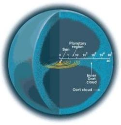 Rosetta et Philaé