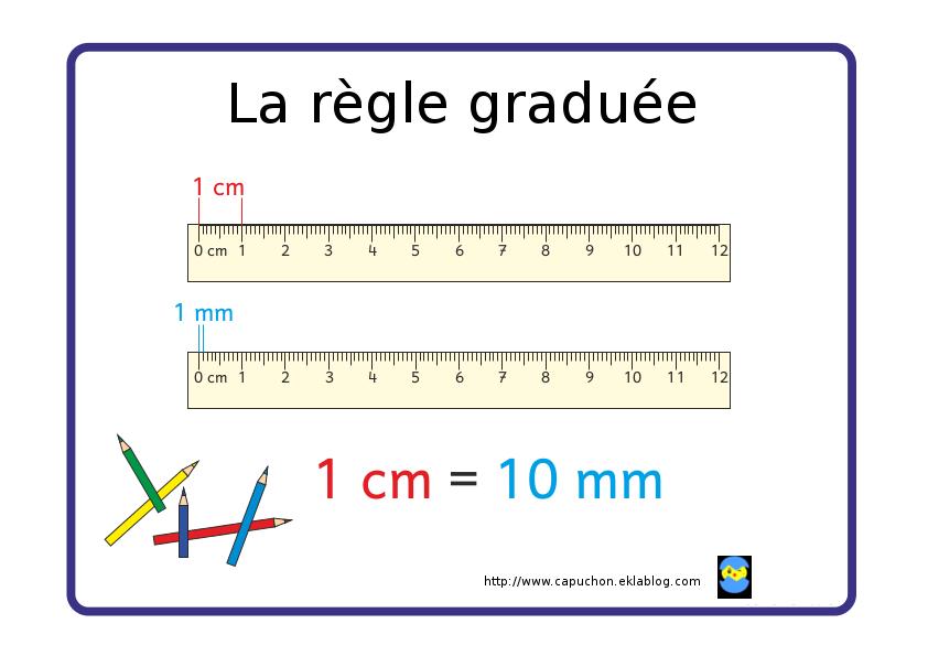 La r gle gradu e capuchon l 39 cole - Regle pour mesurer ...