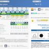 Bonne météo sur Laruns mais BERA pas terrible pour le 28 janvier 2021