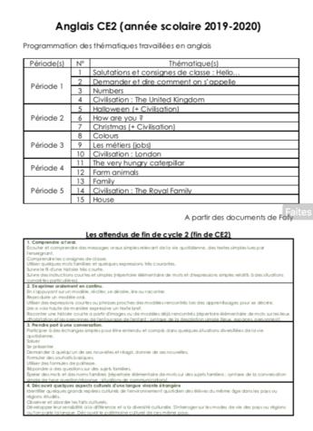 Prog Anglais CE2 - année scolaire 2019/2020