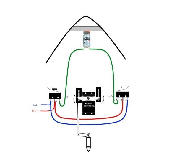 Trucs et astuces: Réalisation d'un moteur d'étrave