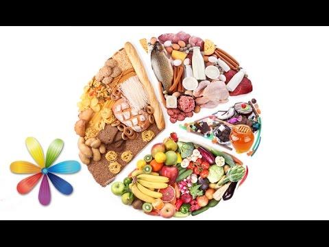 Антицеллюлитный режим питания