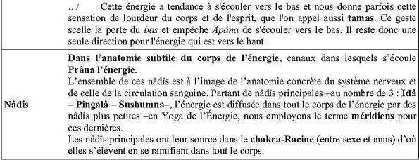 Glossaire énergétique