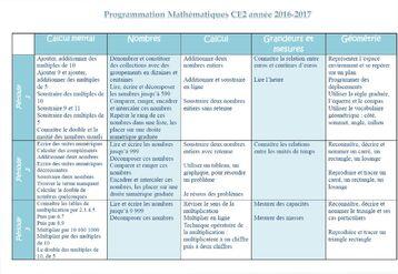 programmations 2016-2018