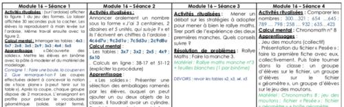 Détails Modules 15 et 16 (MHM CE1)