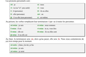 1.4 Grammaire