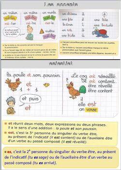 Leçons d'orthographe 1ère période  2013-2014
