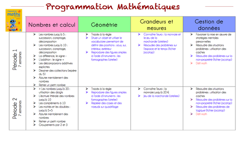 programmation math Picbille édition 2012