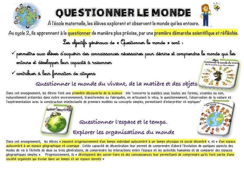 QUESTIONNER LE MONDE : petite récap'