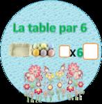 Tables de multiplications : les roues pour la mémorisation!