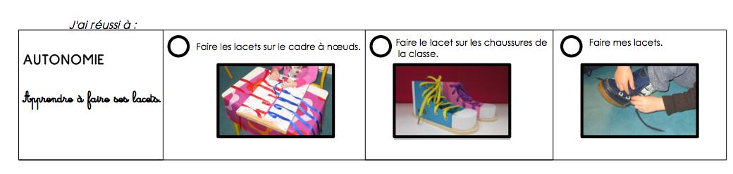 De L'apprentissage Abcd L'atelier Laçage Lacets À Des Y2WE9HbeID