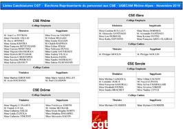 Candidats CGT - Elections CSE (Drôme-Isère-Rhône-Savoie)