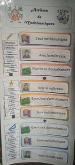 Ateliers de mathématiques CM2