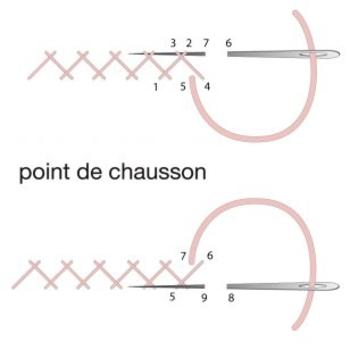 schema-point-chausson