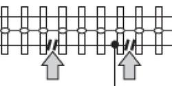 Gestion du réseau