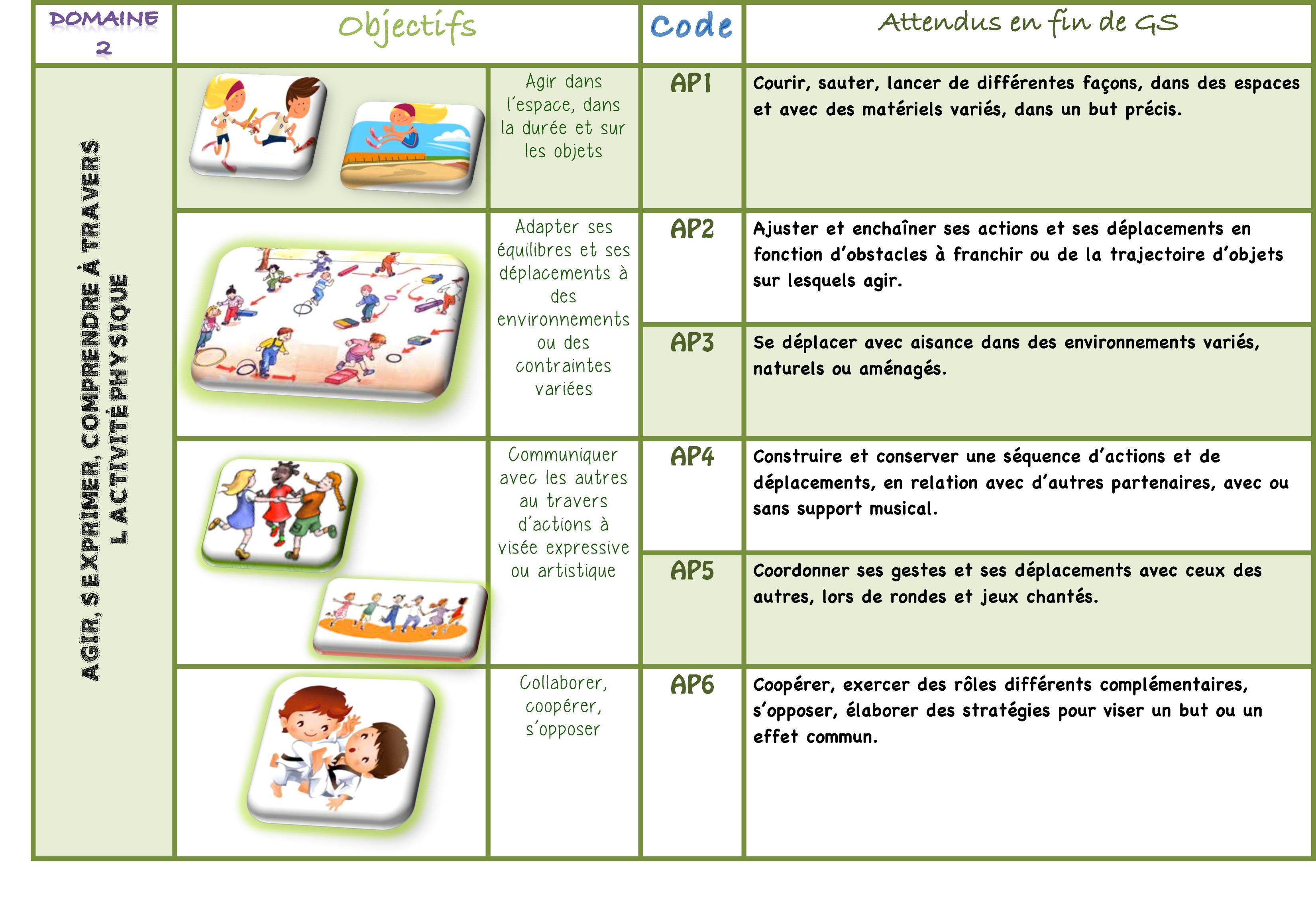 Connu Nouveaux Programmes Cycle 1 version modifiable - La classe de Luccia ! EH44