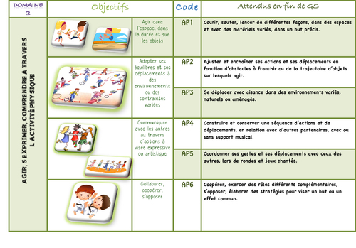 Nouveaux Programmes Cycle 1 version modifiable