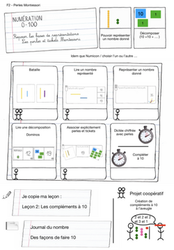Math 0-100 ateliers perles et tickets Montessori