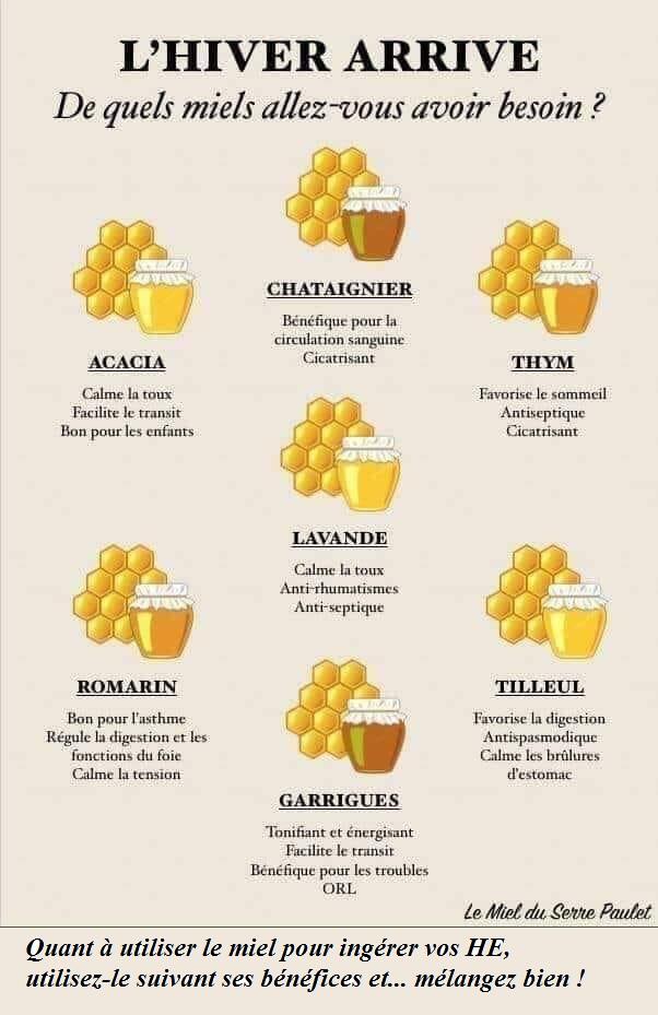 Info Produits de la ruche