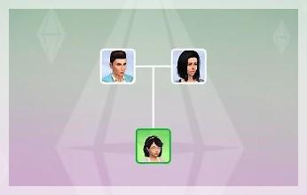 Chapitre 9: Crise de paternité