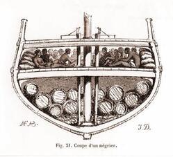 Un plan de navire négrier (1789): cliquez sur le lien ci-dessous !