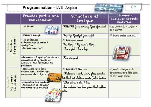Programmation anglais CP