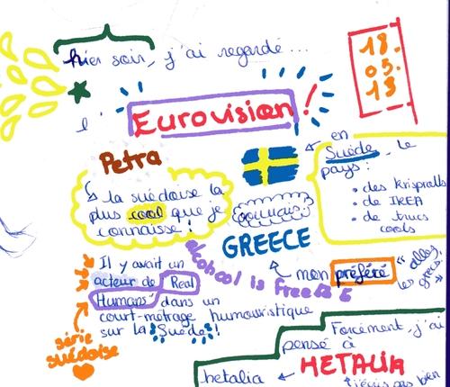 l'eurovision, par Norkia