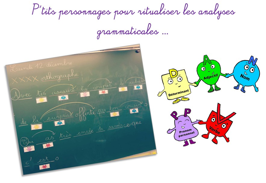 Pour ritualiser les analyses grammaticales sur les classes de mots !