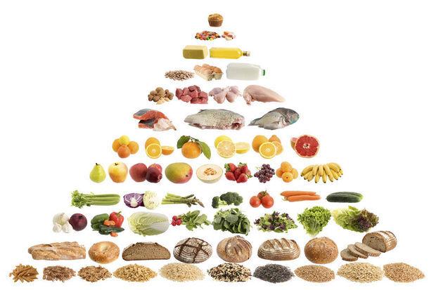 Bientôt une nouvelle pyramide alimentaire