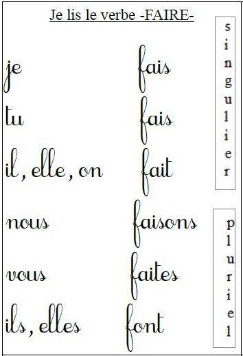 Le Verbe Faire 2 Au Present De L Indicatif Upe2a Auber Nice