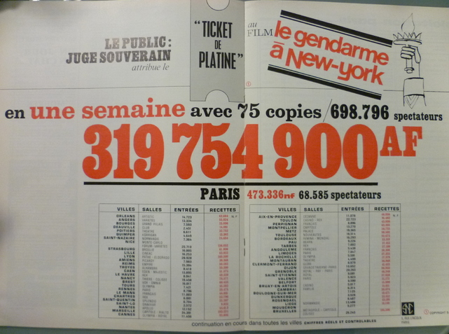 LE GENDARME A NEW YORK - LOUIS DE FUNES BOX OFFICE 1965