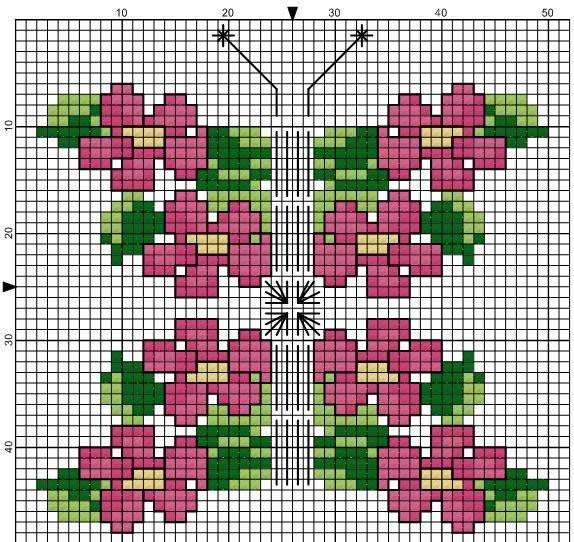 Grille point de croix page 7 les loisirs d 39 abbygaelle - Apprendre le point de croix ...